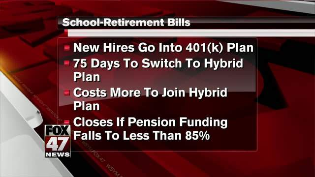 Best retirement options for michigan teachers