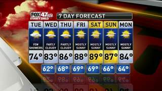 Storm Shield Weather Forecast