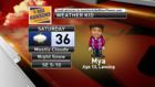 FOX 47 Weather Kids