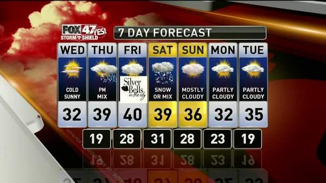 Snowy Thursday For Hunters